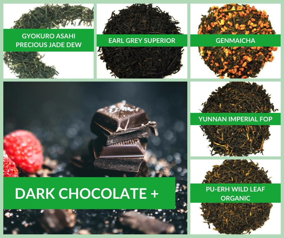 Tea and Dark Chocolate Pairings
