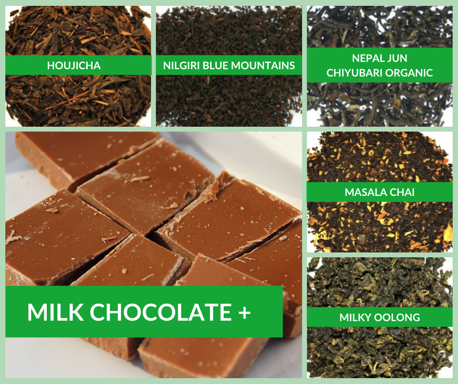 Tea and Milk Chocolate Pairings